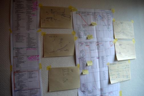 Wall analisis