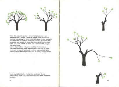 45.DCC n°1_ Disegnare un albero-14